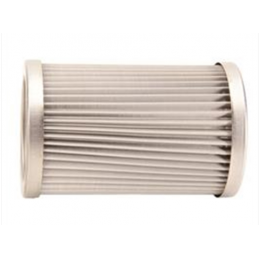 Filter Replacement For...