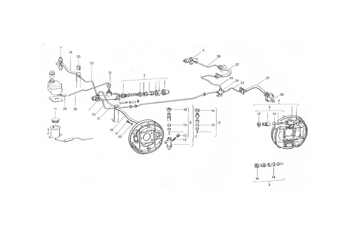 Brakes + Wheels