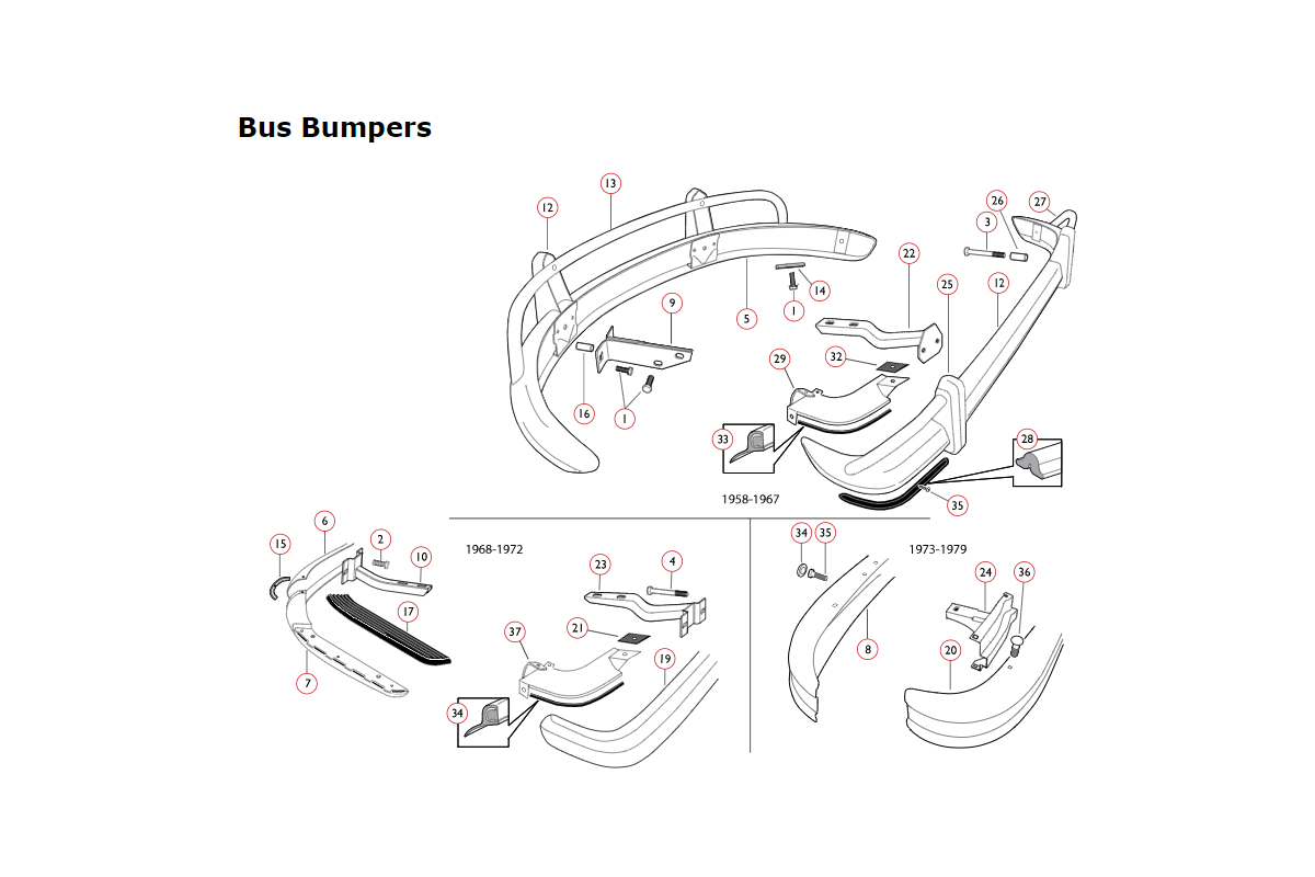 Bumpers & Components